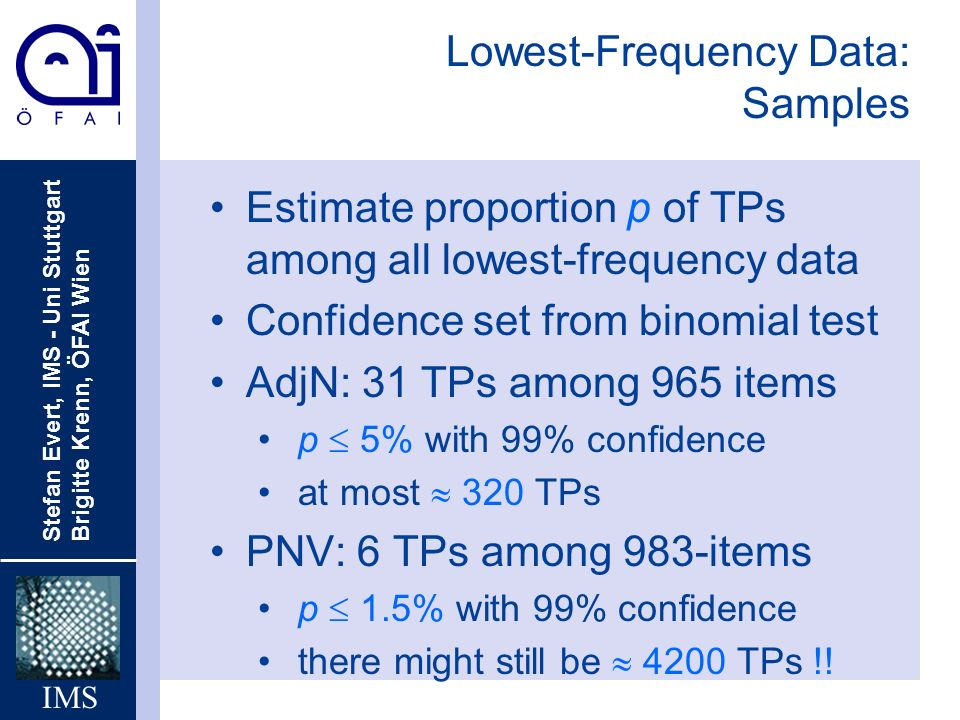 Stefan Evert, IMS - Uni Stuttgart Brigitte Krenn, ÖFAI Wien IMS Lowest-Frequency Data: Samples Estimate proportion p of TPs among all lowest-frequency data Confidence set from binomial test AdjN: 31 TPs among 965 items p 5% with 99% confidence at most 320 TPs PNV: 6 TPs among 983-items p 1.5% with 99% confidence there might still be 4200 TPs !!
