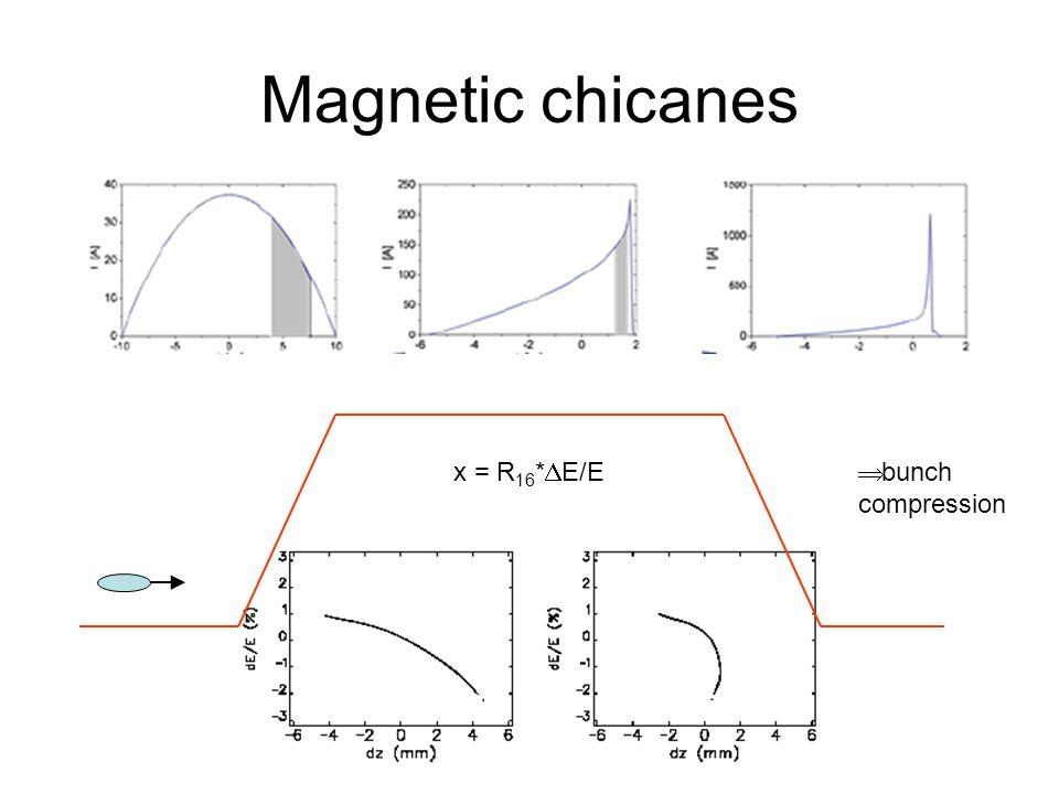 Energy stability Energy jitter – position jitter in dispersive sections (e.g.