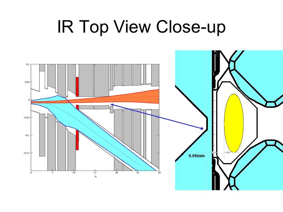 IR Top View Close-up