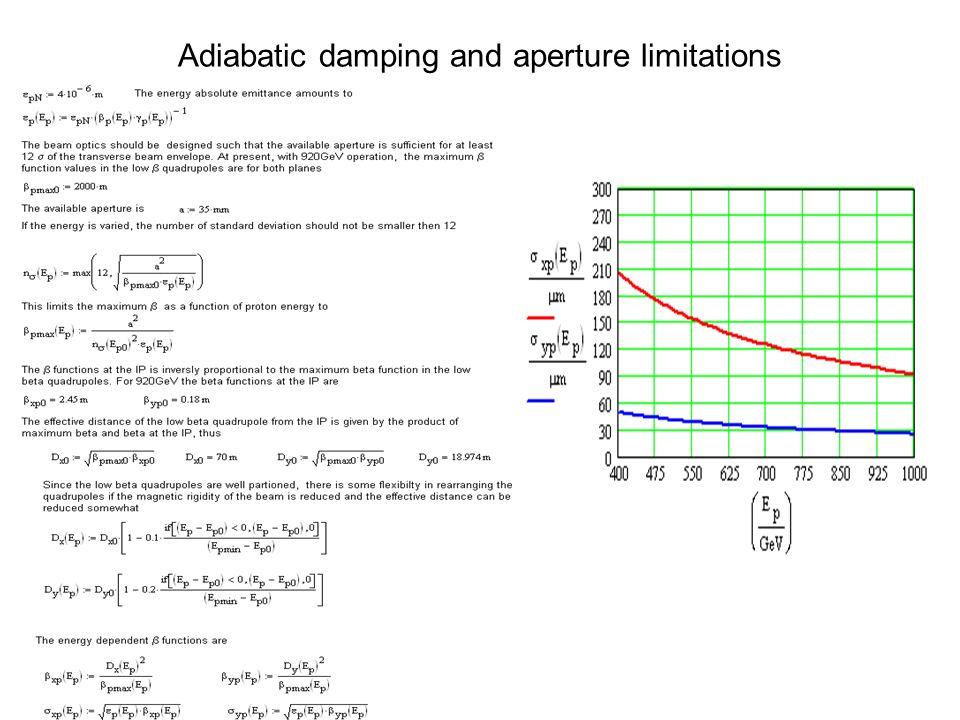 Adiabatic damping and aperture limitations