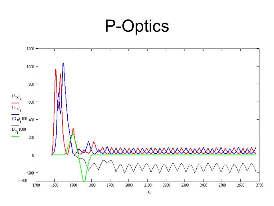 P-Optics