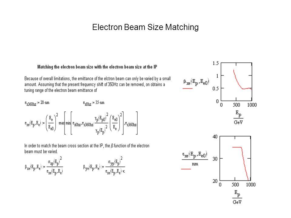Electron Beam Size Matching