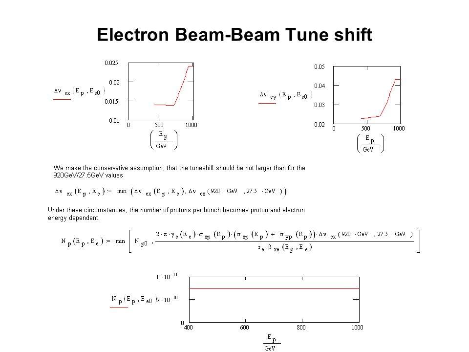 Electron Beam-Beam Tune shift