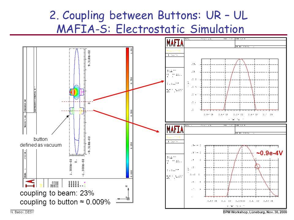 N. Baboi, DESY BPM Workshop, Lüneburg, Nov. 30, 2006 2. Coupling between Buttons: UR – UL MAFIA-S: Electrostatic Simulation button defined as vacuum ~