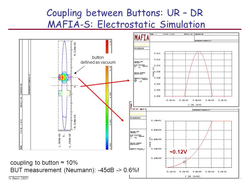 N. Baboi, DESY BPM Workshop, Lüneburg, Nov. 30, 2006 Coupling between Buttons: UR – DR MAFIA-S: Electrostatic Simulation button defined as vacuum ~0.1