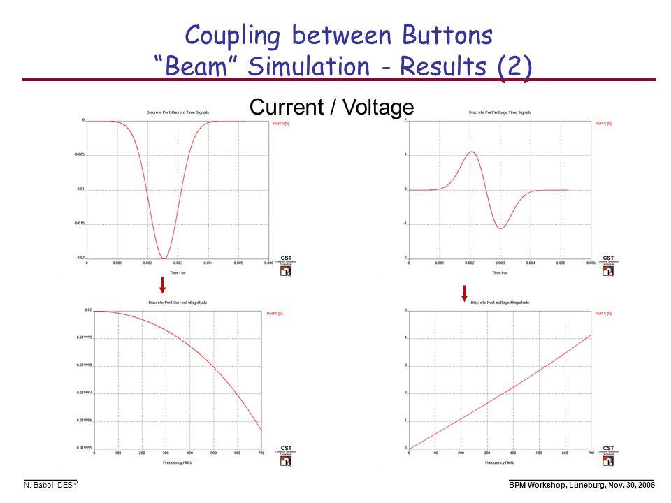 N. Baboi, DESY BPM Workshop, Lüneburg, Nov. 30, 2006 Coupling between Buttons Beam Simulation - Results (2) Current / Voltage