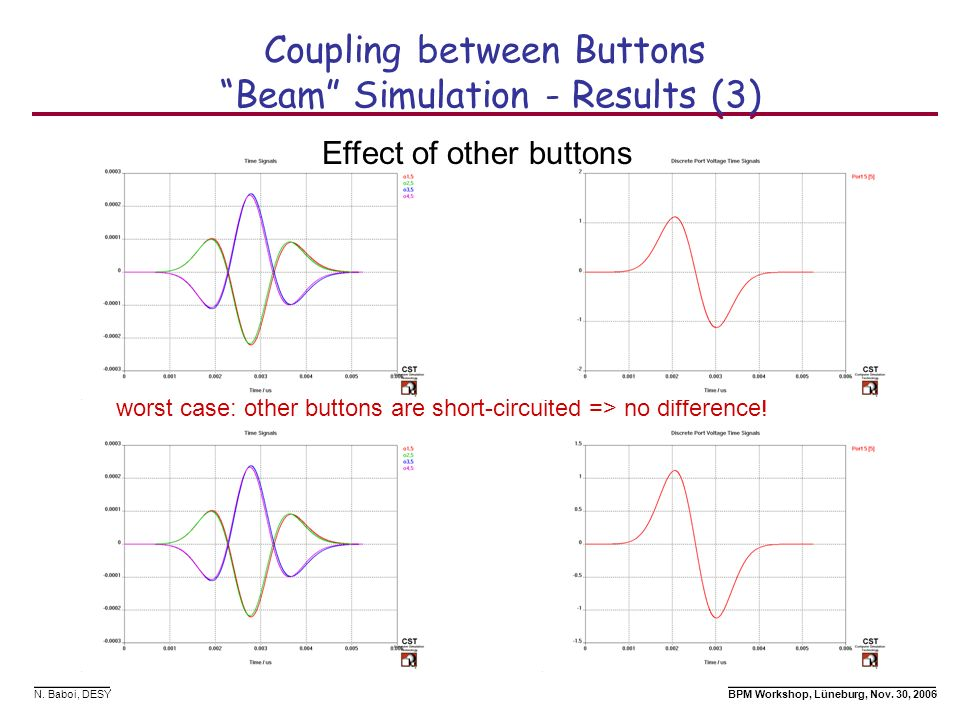 N. Baboi, DESY BPM Workshop, Lüneburg, Nov. 30, 2006 Coupling between Buttons Beam Simulation - Results (3) worst case: other buttons are short-circui