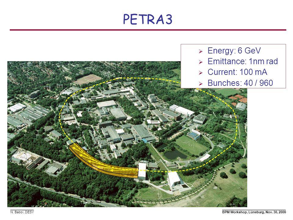N. Baboi, DESY BPM Workshop, Lüneburg, Nov. 30, 2006 PETRA3 Energy: 6 GeV Emittance: 1nm rad Current: 100 mA Bunches: 40 / 960