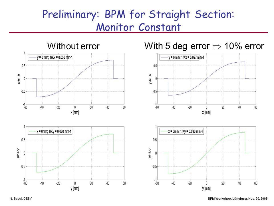 N. Baboi, DESY BPM Workshop, Lüneburg, Nov. 30, 2006 Preliminary: BPM for Straight Section: Monitor Constant Without error With 5 deg error 10% error