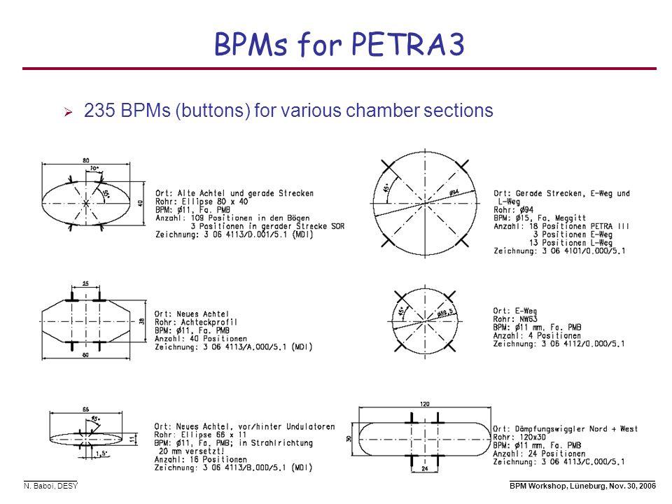 N. Baboi, DESY BPM Workshop, Lüneburg, Nov. 30, 2006 BPMs for PETRA3 235 BPMs (buttons) for various chamber sections