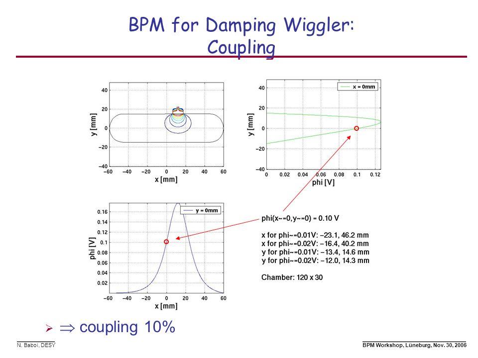 N. Baboi, DESY BPM Workshop, Lüneburg, Nov. 30, 2006 BPM for Damping Wiggler: Coupling coupling 10%