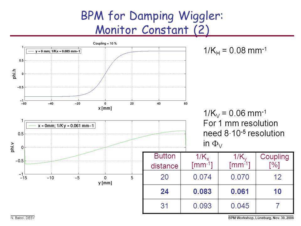 N. Baboi, DESY BPM Workshop, Lüneburg, Nov. 30, 2006 BPM for Damping Wiggler: Monitor Constant (2) Button distance 1/K x [mm -1 ] 1/K y [mm -1 ] Coupl