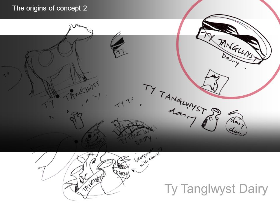 Ty Tanglwyst Dairy The origins of concept 2