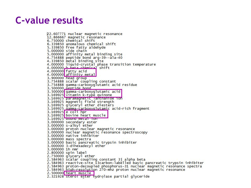 C-value results