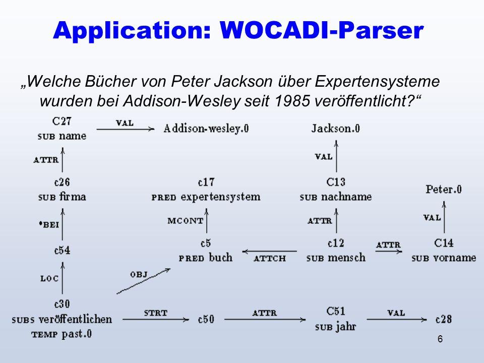 6 Application: WOCADI-Parser Welche Bücher von Peter Jackson über Expertensysteme wurden bei Addison-Wesley seit 1985 veröffentlicht?