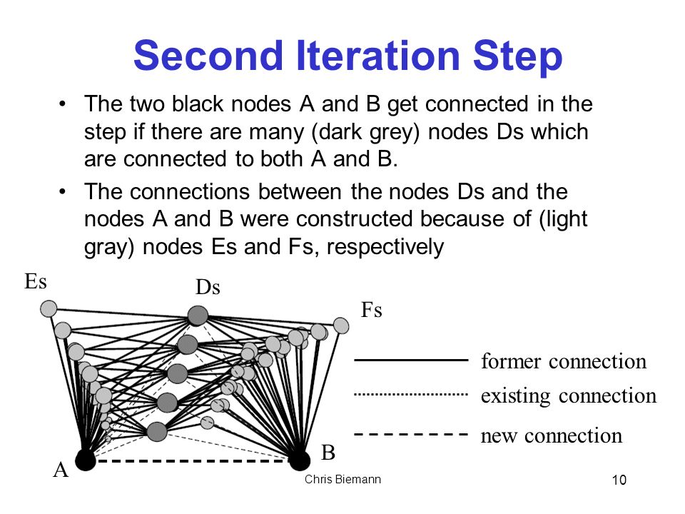 Chris Biemann 10 Second Iteration Step The two black nodes A and B get connected in the step if there are many (dark grey) nodes Ds which are connected to both A and B.