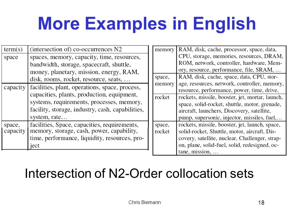 Chris Biemann 18 More Examples in English Intersection of N2-Order collocation sets