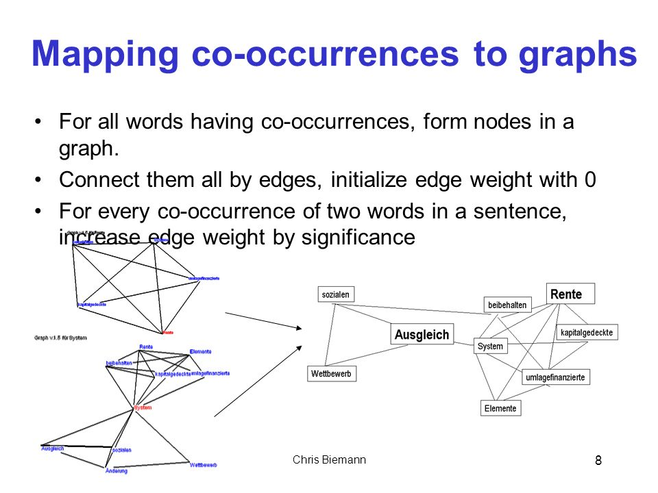 Chris Biemann 8 Mapping co-occurrences to graphs For all words having co-occurrences, form nodes in a graph.