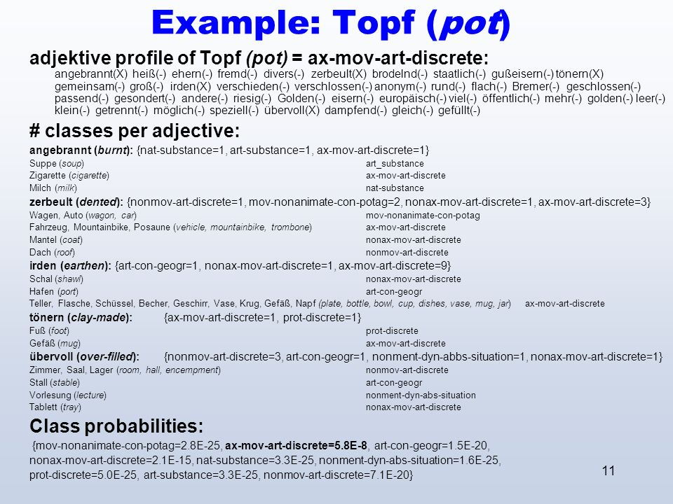 11 Example: Topf (pot) adjektive profile of Topf (pot) = ax-mov-art-discrete: angebrannt(X) heiß(-) ehern(-) fremd(-) divers(-) zerbeult(X) brodelnd(-) staatlich(-) gußeisern(-) tönern(X) gemeinsam(-) groß(-) irden(X) verschieden(-) verschlossen(-) anonym(-) rund(-) flach(-) Bremer(-) geschlossen(-) passend(-) gesondert(-) andere(-) riesig(-) Golden(-) eisern(-) europäisch(-) viel(-) öffentlich(-) mehr(-) golden(-) leer(-) klein(-) getrennt(-) möglich(-) speziell(-) übervoll(X) dampfend(-) gleich(-) gefüllt(-) # classes per adjective: angebrannt (burnt): {nat-substance=1, art-substance=1, ax-mov-art-discrete=1} Suppe (soup)art_substance Zigarette (cigarette)ax-mov-art-discrete Milch(milk)nat-substance zerbeult (dented): {nonmov-art-discrete=1, mov-nonanimate-con-potag=2, nonax-mov-art-discrete=1, ax-mov-art-discrete=3} Wagen, Auto (wagon, car)mov-nonanimate-con-potag Fahrzeug, Mountainbike, Posaune (vehicle, mountainbike, trombone)ax-mov-art-discrete Mantel (coat) nonax-mov-art-discrete Dach (roof)nonmov-art-discrete irden (earthen): {art-con-geogr=1, nonax-mov-art-discrete=1, ax-mov-art-discrete=9} Schal(shawl)nonax-mov-art-discrete Hafen (port)art-con-geogr Teller, Flasche, Schüssel, Becher, Geschirr, Vase, Krug, Gefäß, Napf (plate, bottle, bowl, cup, dishes, vase, mug, jar) ax-mov-art-discrete tönern (clay-made): {ax-mov-art-discrete=1, prot-discrete=1} Fuß (foot)prot-discrete Gefäß (mug) ax-mov-art-discrete übervoll (over-filled): {nonmov-art-discrete=3, art-con-geogr=1, nonment-dyn-abbs-situation=1, nonax-mov-art-discrete=1} Zimmer, Saal, Lager (room, hall, encempment)nonmov-art-discrete Stall (stable)art-con-geogr Vorlesung (lecture)nonment-dyn-abs-situation Tablett (tray)nonax-mov-art-discrete Class probabilities: {mov-nonanimate-con-potag=2.8E-25, ax-mov-art-discrete=5.8E-8, art-con-geogr=1.5E-20, nonax-mov-art-discrete=2.1E-15, nat-substance=3.3E-25, nonment-dyn-abs-situation=1.6E-25, prot-discrete=5.0E-25, art-substance=3.3E-25, nonmov-art-discrete=7.1E-20