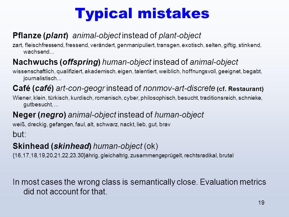 19 Typical mistakes Pflanze (plant) animal-object instead of plant-object zart, fleischfressend, fressend, verändert, genmanipuliert, transgen, exotis