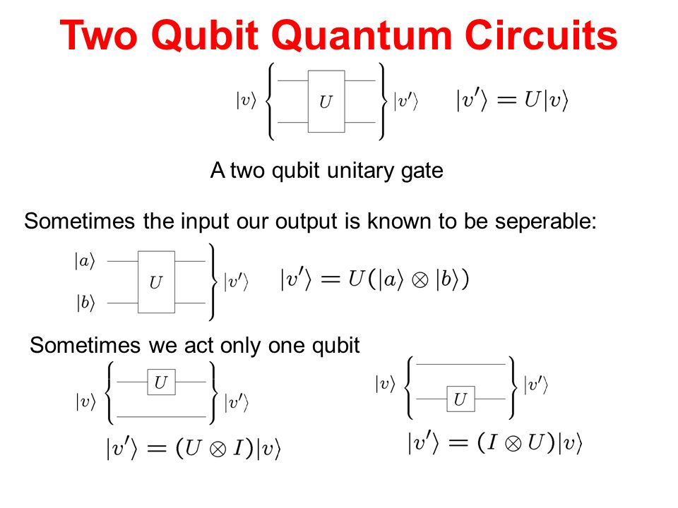 Two Qubit Quantum Circuits A two qubit unitary gate Sometimes the input our output is known to be seperable: Sometimes we act only one qubit