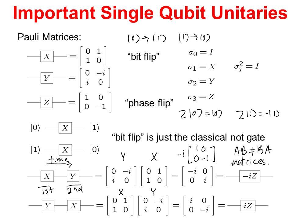 Important Single Qubit Unitaries Pauli Matrices: bit flip phase flip bit flip is just the classical not gate