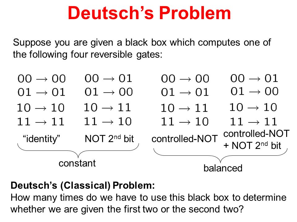 Deutschs Problem Suppose you are given a black box which computes one of the following four reversible gates: identityNOT 2 nd bitcontrolled-NOT + NOT