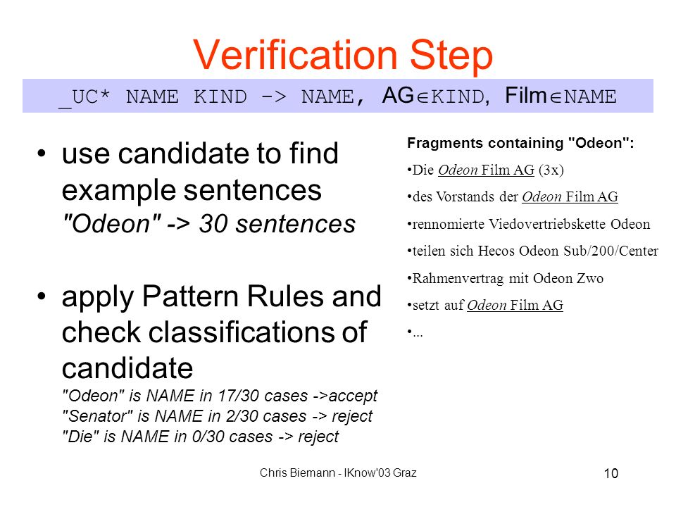 Chris Biemann - IKnow 03 Graz 10 Verification Step use candidate to find example sentences Odeon -> 30 sentences apply Pattern Rules and check classifications of candidate Odeon is NAME in 17/30 cases ->accept Senator is NAME in 2/30 cases -> reject Die is NAME in 0/30 cases -> reject Fragments containing Odeon : Die Odeon Film AG (3x) des Vorstands der Odeon Film AG rennomierte Viedovertriebskette Odeon teilen sich Hecos Odeon Sub/200/Center Rahmenvertrag mit Odeon Zwo setzt auf Odeon Film AG...