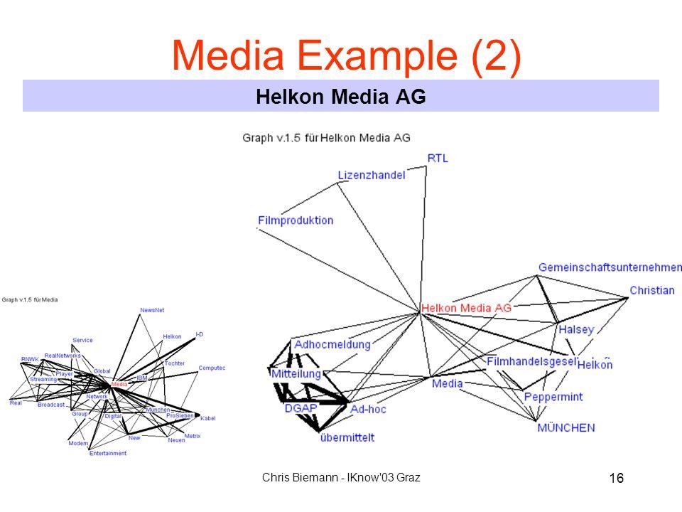 Chris Biemann - IKnow'03 Graz 16 Media Example (2) Helkon Media AG