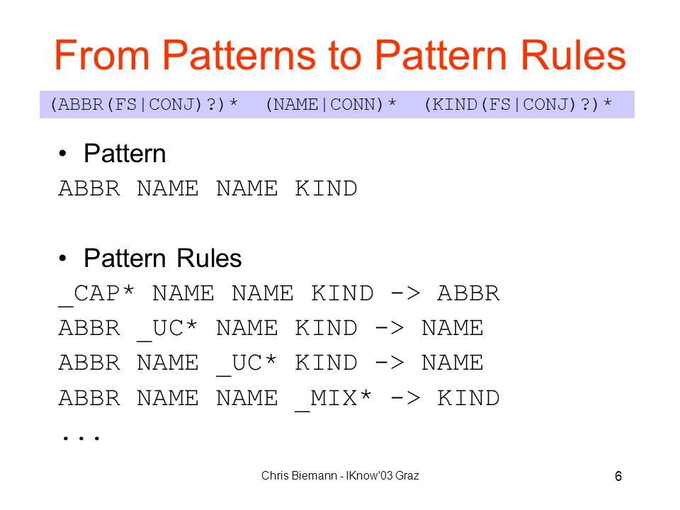 Chris Biemann - IKnow'03 Graz 6 From Patterns to Pattern Rules Pattern ABBR NAME NAME KIND Pattern Rules _CAP* NAME NAME KIND -> ABBR ABBR _UC* NAME K