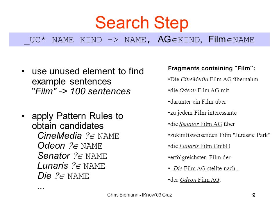 Chris Biemann - IKnow 03 Graz 9 Search Step use unused element to find example sentences Film -> 100 sentences apply Pattern Rules to obtain candidates CineMedia NAME Odeon NAME Senator NAME Lunaris NAME Die NAME...