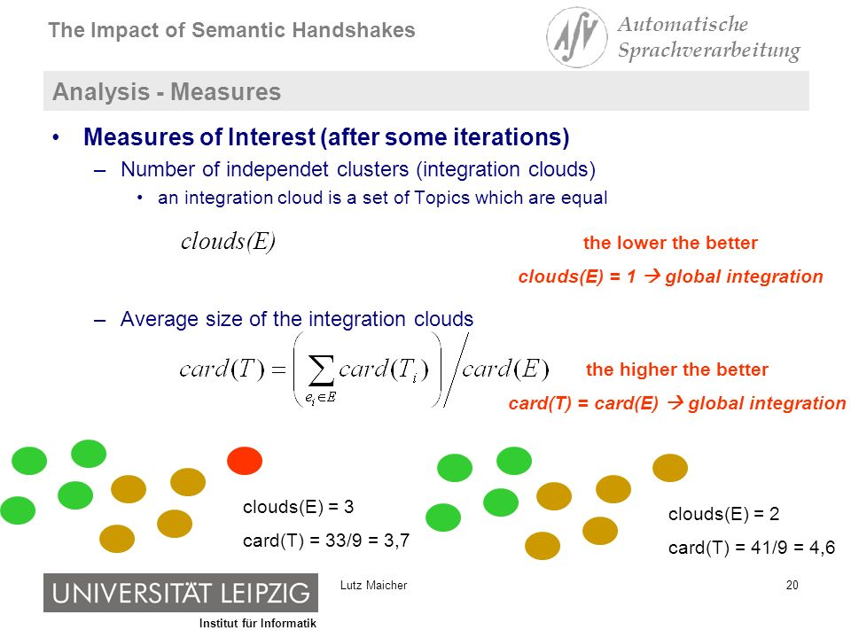 Institut für Informatik The Impact of Semantic Handshakes Automatische Sprachverarbeitung 20Lutz Maicher Analysis - Measures Measures of Interest (after some iterations) –Number of independet clusters (integration clouds) an integration cloud is a set of Topics which are equal –Average size of the integration clouds clouds(E) the lower the better clouds(E) = 1 global integration the higher the better card(T) = card(E) global integration clouds(E) = 3 card(T) = 33/9 = 3,7 clouds(E) = 2 card(T) = 41/9 = 4,6
