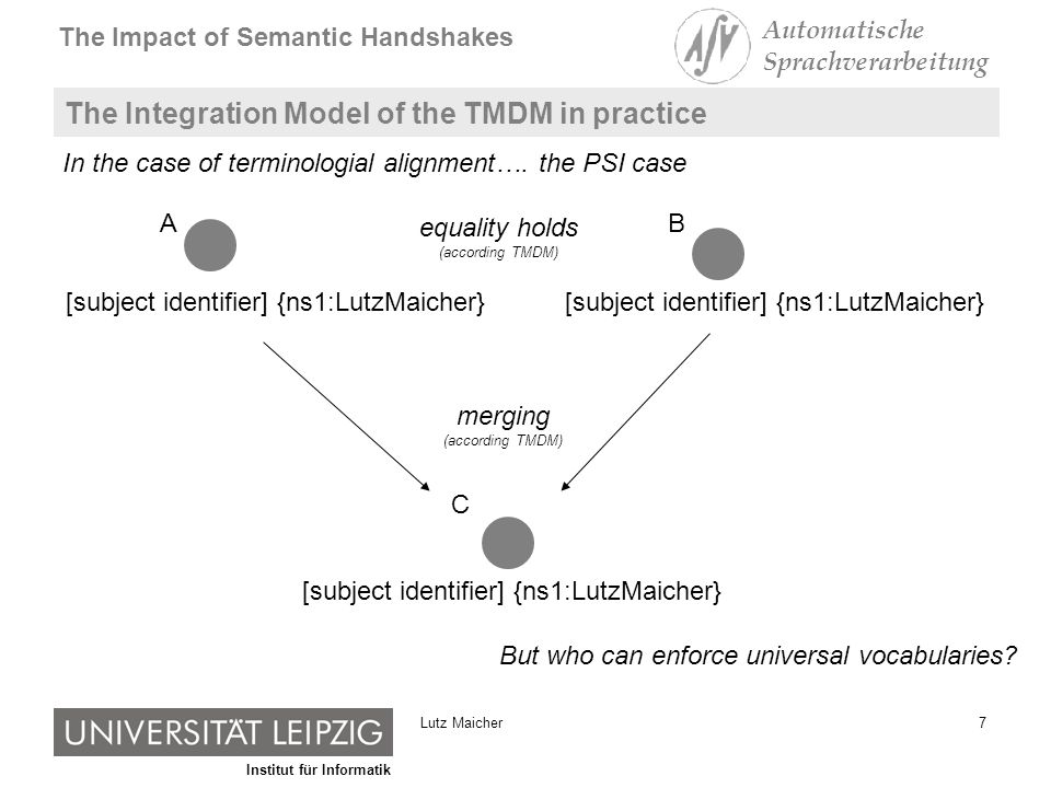 Institut für Informatik The Impact of Semantic Handshakes Automatische Sprachverarbeitung 18Lutz Maicher Simulation Design Create Topics –Create a number (cardE) of Topics which are assumed to exist in the world and representing the same Subject by definition –All Topics can always interact with each other Add Subject Identifiers randomly –Draw a number of Subject Identifieres (nbrOfDifferentII) which should be assigend to the Topic according to a given distribution (distributionNbrOfII) if number is 1 no semantic handshake if number is bigger than 1 semantic handshakes are done –Draw for each Subject Identifier of a Topic an integer according to a given distribution (distributionII) in the range [1..nbrOfII] Start Interaction between Topics –If two Topics have an identical number in their sets of Subject Identifiers they become merged (the sets of Subject Identifiers of both Topics become the union of the origin sets)