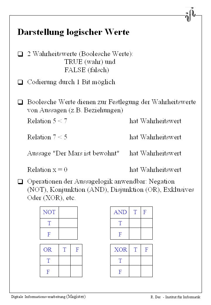 Digitale Informationsverarbeitung (Magister) R.