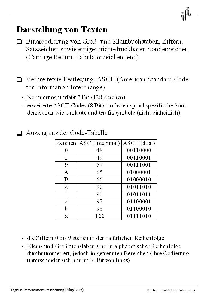Digitale Informationsverarbeitung (Magister) R.