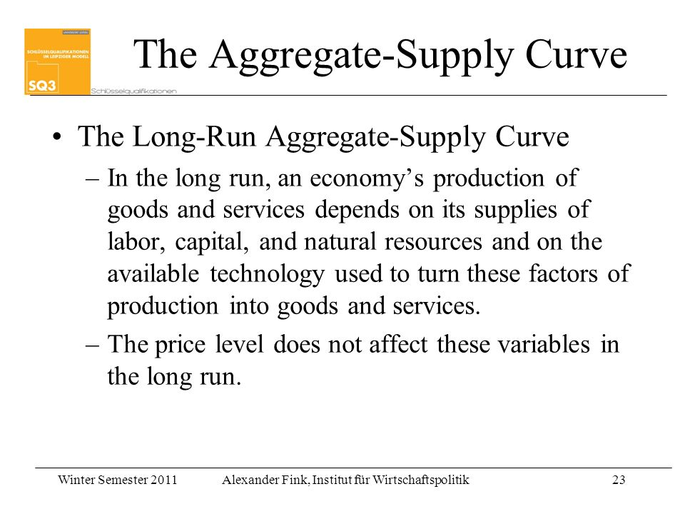 Winter Semester 2011Alexander Fink, Institut für Wirtschaftspolitik23 The Aggregate-Supply Curve The Long-Run Aggregate-Supply Curve –In the long run, an economys production of goods and services depends on its supplies of labor, capital, and natural resources and on the available technology used to turn these factors of production into goods and services.