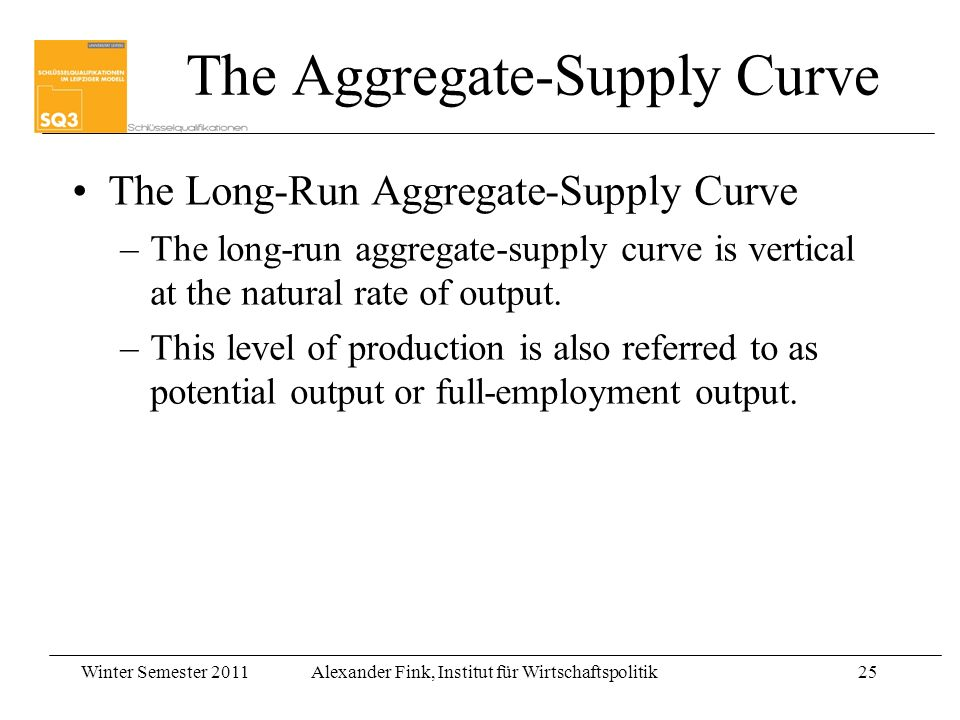 Winter Semester 2011Alexander Fink, Institut für Wirtschaftspolitik25 The Aggregate-Supply Curve The Long-Run Aggregate-Supply Curve –The long-run aggregate-supply curve is vertical at the natural rate of output.