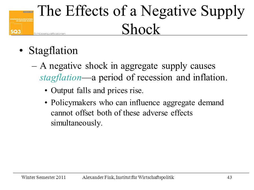 Winter Semester 2011Alexander Fink, Institut für Wirtschaftspolitik43 The Effects of a Negative Supply Shock Stagflation –A negative shock in aggregate supply causes stagflationa period of recession and inflation.