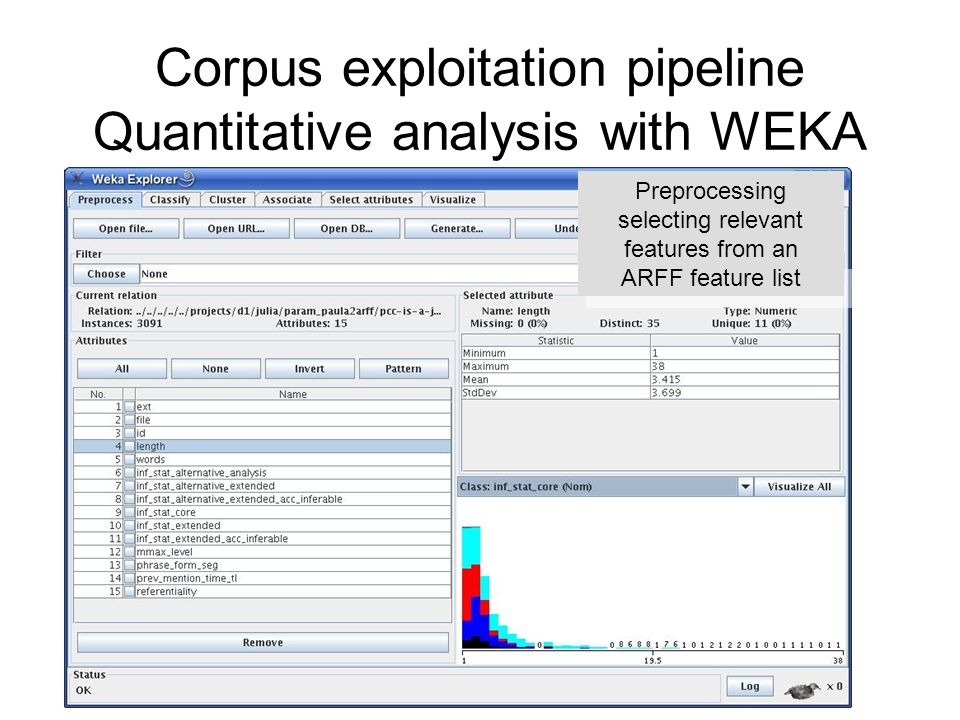 Corpus exploitation pipeline Quantitative analysis with WEKA Preprocessing selecting relevant features from an ARFF feature list