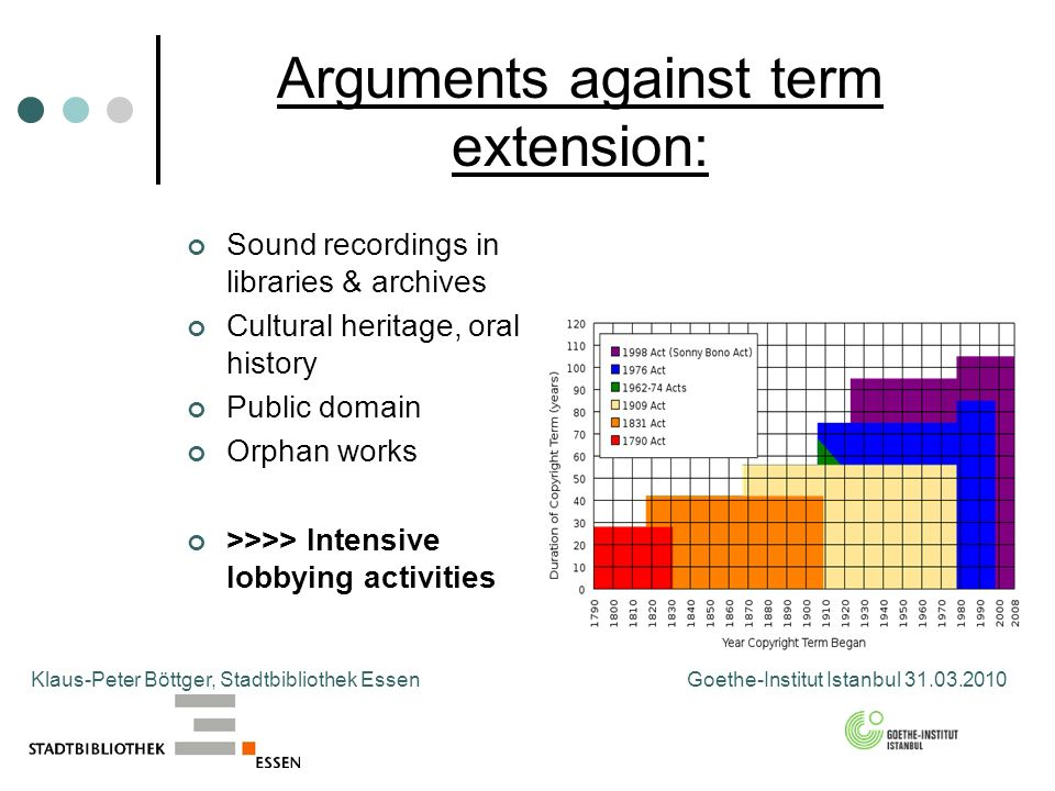 Arguments against term extension: Sound recordings in libraries & archives Cultural heritage, oral history Public domain Orphan works >>>> Intensive lobbying activities Klaus-Peter Böttger, Stadtbibliothek Essen Goethe-Institut Istanbul 31.03.2010