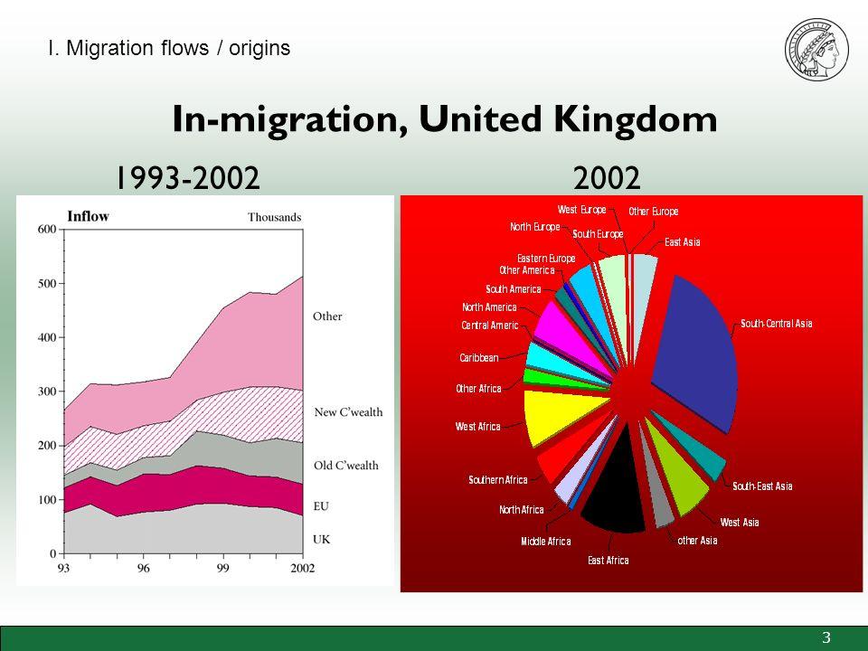 3 In-migration, United Kingdom 1993-20022002 I. Migration flows / origins