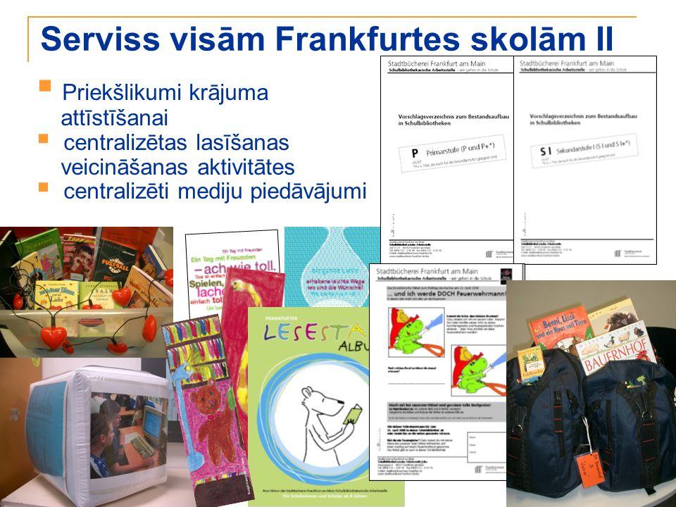 Konference Informācijpratības veicināšana skolas bibliotēkā Gētes institūtā Rīgā, 2009. gada 7. aprīlī www.goethe,de/riga © Eva fon Jordana-Bonina, Fr