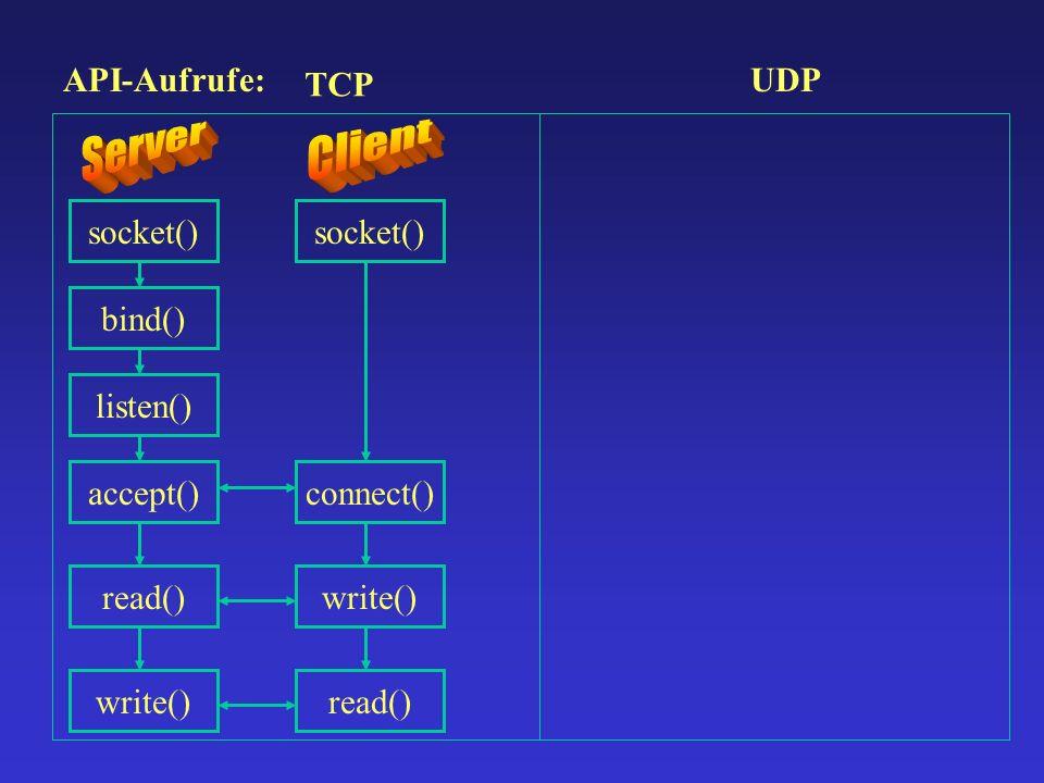 API-Aufrufe: TCP UDP socket() bind() listen() accept() read() write() socket() connect() write() read() socket() bind() recvfrom () sendto() socket() sendto() recvfrom () bind()