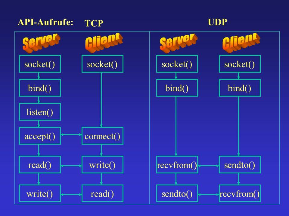 InternetDomain, UnixDomain InternetDomain = (bidirektionale) Kommunikation zwischen Rechnern UnixDomain = (bidirektionale) Kommunikation auf EINEM (Unix-)Rechner