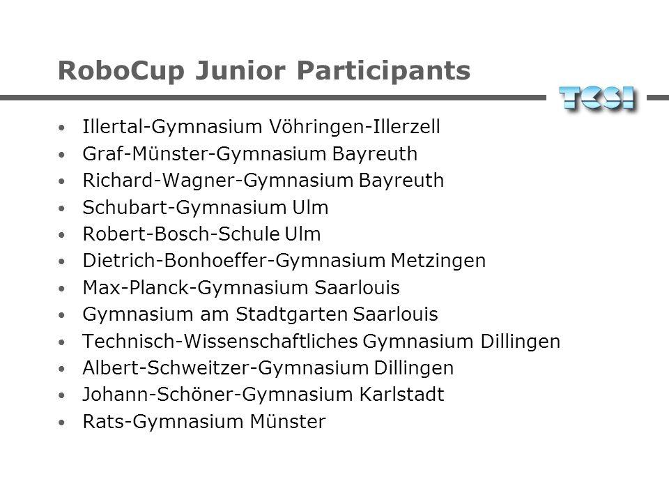 RoboCup Junior Participants Illertal-Gymnasium Vöhringen-Illerzell Graf-Münster-Gymnasium Bayreuth Richard-Wagner-Gymnasium Bayreuth Schubart-Gymnasiu