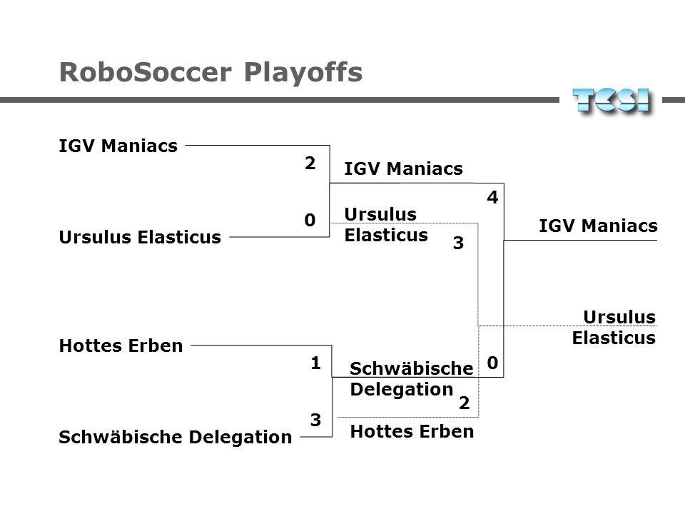 RoboSoccer Playoffs IGV Maniacs Ursulus Elasticus Schwäbische Delegation Hottes Erben 2 0 IGV Maniacs Ursulus Elasticus 1 3 Schwäbische Delegation Hot