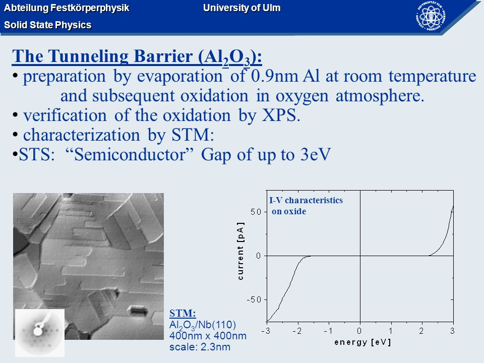 Abteilung Festkörperphysik Solid State Physics University of Ulm Abteilung Festkörperphysik Solid State Physics University of Ulm I-V characteristics on oxide The Tunneling Barrier (Al 2 O 3 ): preparation by evaporation of 0.9nm Al at room temperature and subsequent oxidation in oxygen atmosphere.