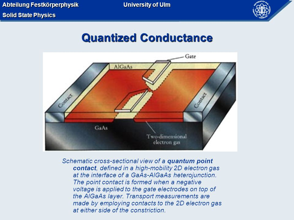 Abteilung Festkörperphysik Solid State Physics University of Ulm Abteilung Festkörperphysik Solid State Physics University of Ulm Quantized Conductance Schematic cross-sectional view of a quantum point contact, defined in a high-mobility 2D electron gas at the interface of a GaAs-AlGaAs heterojunction.