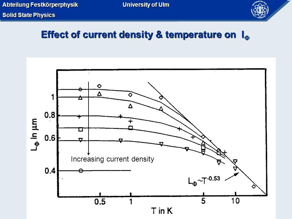 Abteilung Festkörperphysik Solid State Physics University of Ulm Abteilung Festkörperphysik Solid State Physics University of Ulm Increasing current density Effect of current density & temperature on l Effect of current density & temperature on l