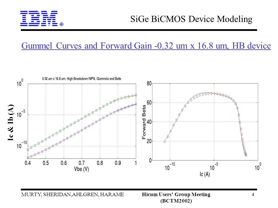 SiGe BiCMOS Device Modeling MURTY, SHERIDAN,AHLGREN, HARAMEHicum Users Group Meeting (BCTM2002) 4 Ic & Ib (A) Gummel Curves and Forward Gain -0.32 um x 16.8 um, HB device